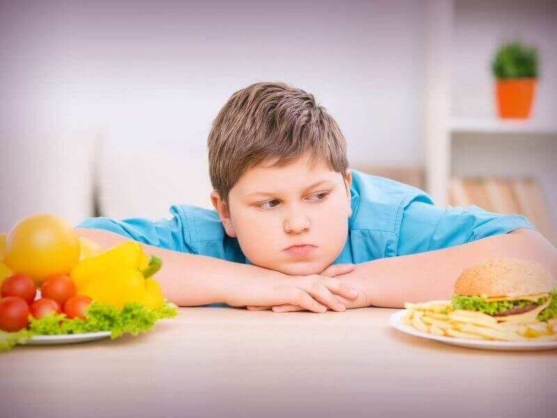 Is My Child Obese? All About Obesity in Children